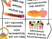 La Red de Apoyo Mutuo de Leganés suministra ayuda alimenticia a 221 vecinas y vecinos
