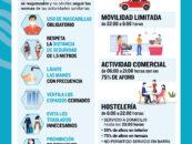 El Ayuntamiento de Leganés pide a los ciudadanos que extremen las precauciones frente a la COVID-19